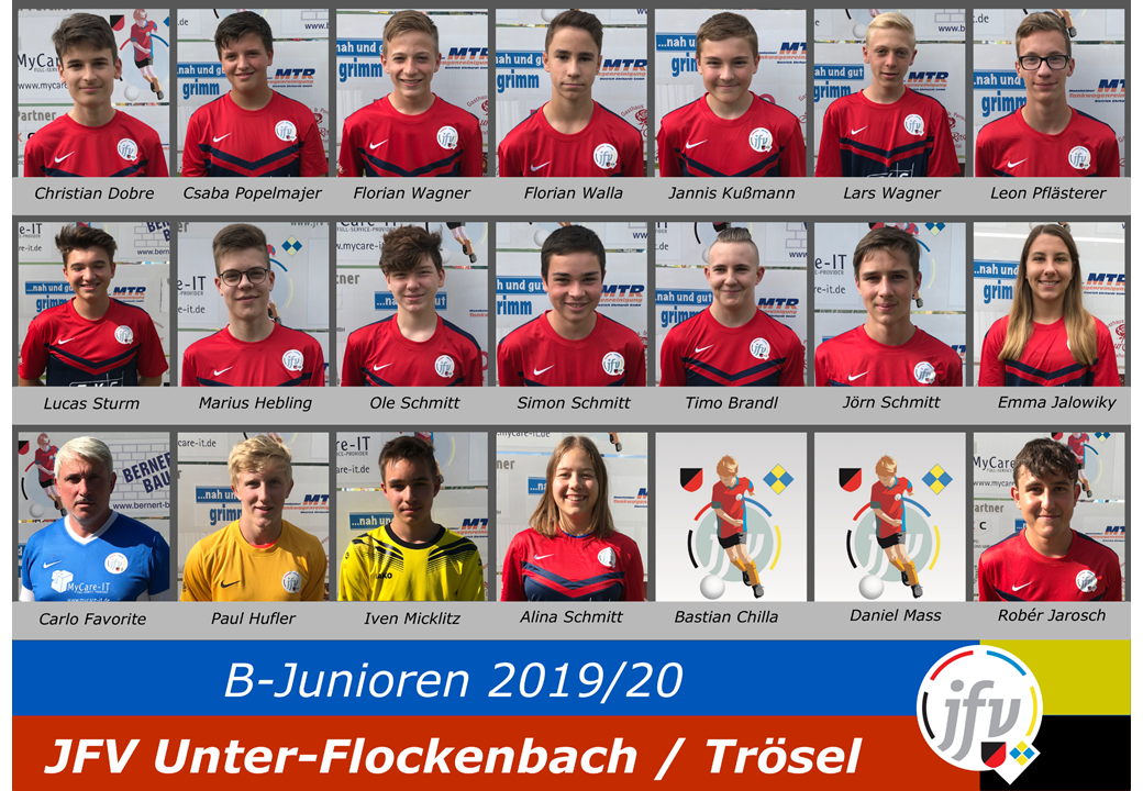 2019-20 B-Jugend